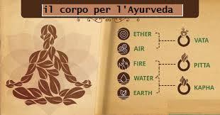corpo ayurveda